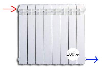 Диагональное подключение радиатора
