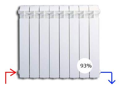 Нижнее подключение радиатора