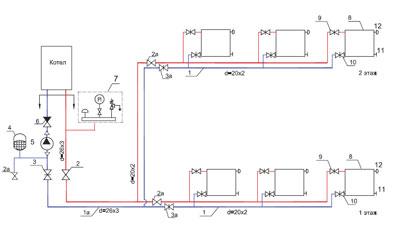 Система отопления двухконтурный котел схема фото 599