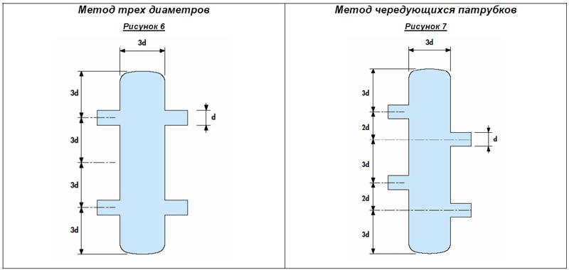 Стрелка или теплообменник Пластинчатый теплообменник Sondex S21 Орёл