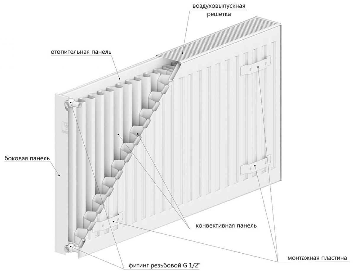 Конструкция сайта Rommer 22 тип