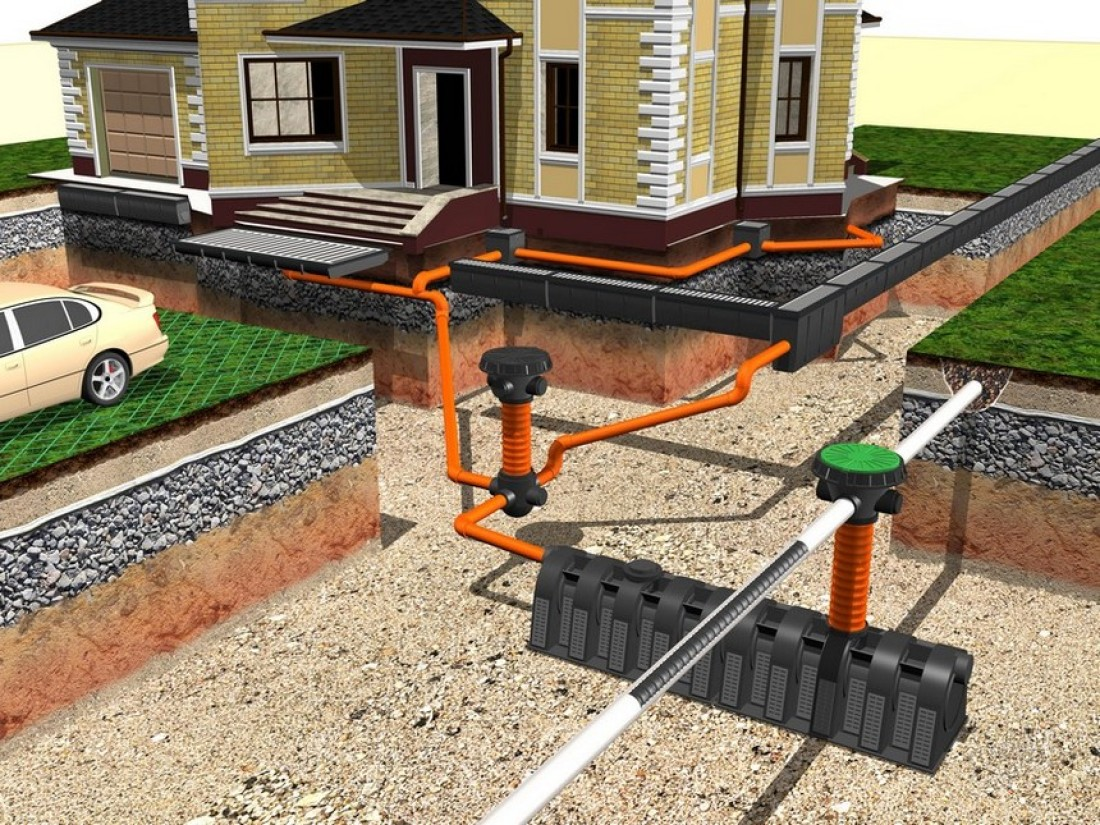 Компании занимающие строительством монтаж каналазационных ливневых безнапорные